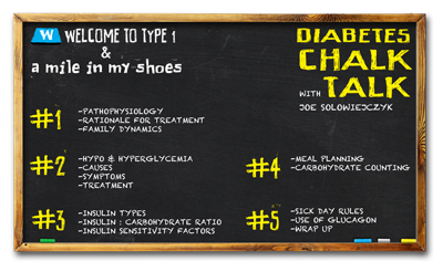 Diabetes Chalk Talk: Introduction